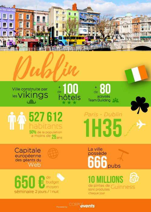 dublin-infographie-mice