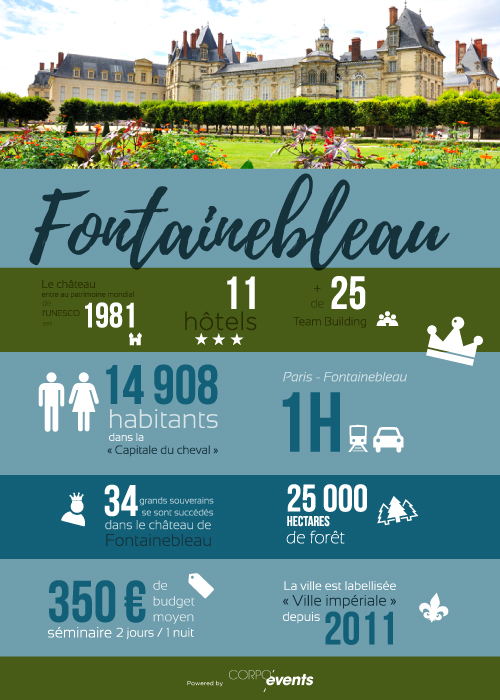 Infographie mice fontainebleau