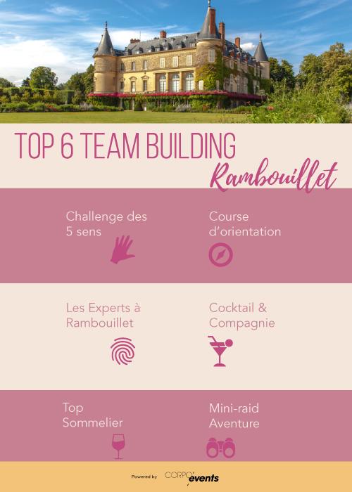 infographie Team building Rambouillet