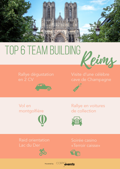 infographie Team building Reims