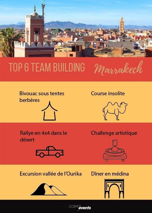 marrakech séminaire entreprise
